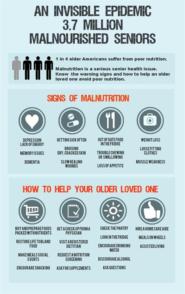 apfm_senior_malnutrition_600x953