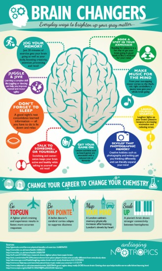 brain changers.jpg