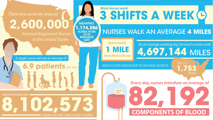 typical-day-for-a-nurse-infographic-preview.png
